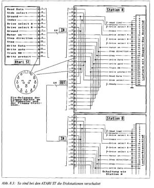 Old Atari SF354 > HxC Floppy Emulator  Atari STTT