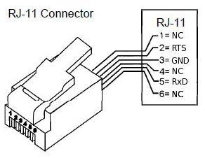 RJ11 to DB9 pinout  Atari Jaguar  AtariAge Forums