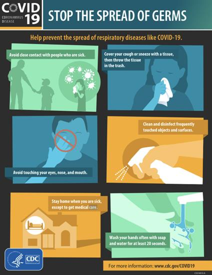 Symptoms and Prevention of Spread of Germs like COVID-19