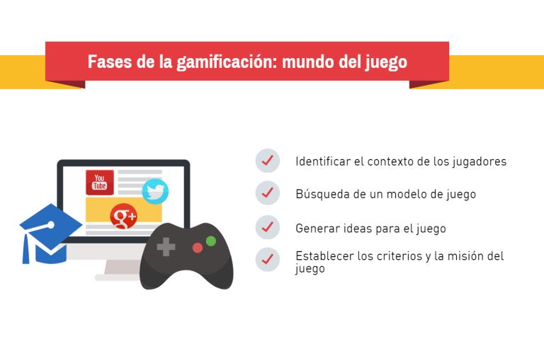 Mundo del juego.
