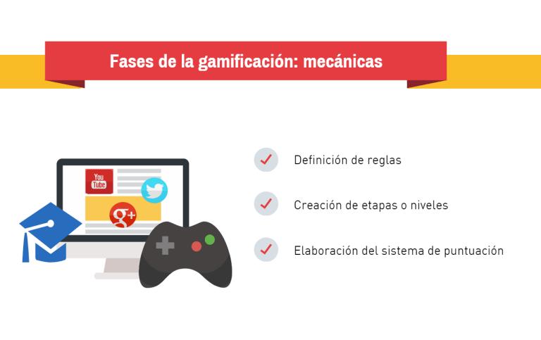 Mecánicas del juego.