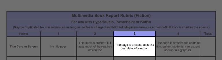 Fragmento de una rúbrica de evaluación para la elaboración de críticas bibliográficas (recuperado de https://projects.ncsu.edu/midlink/ho.html)