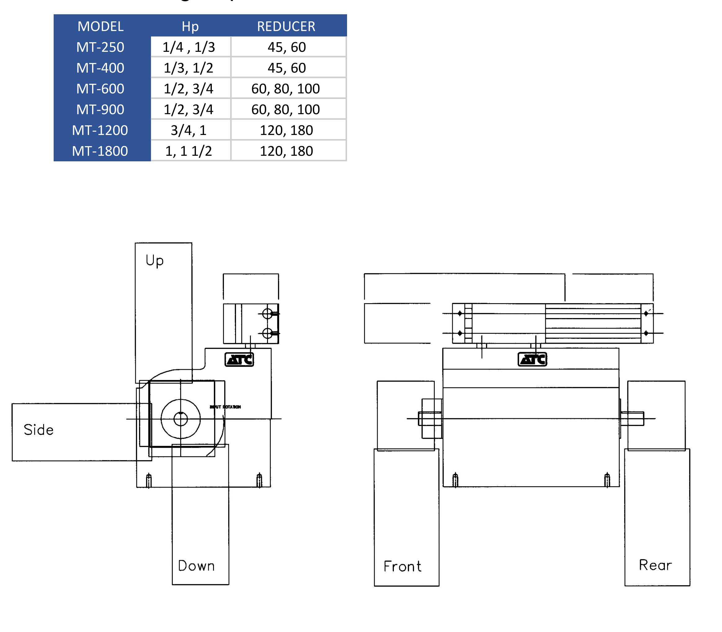 Maxitran Atc Parts Handler Amp Engineering Services