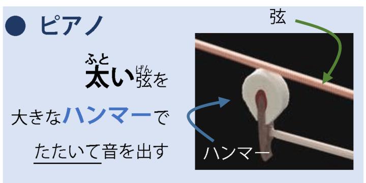 「ピアノ 」のおなはし♪(アトリエ・プレス バックナンバーより)