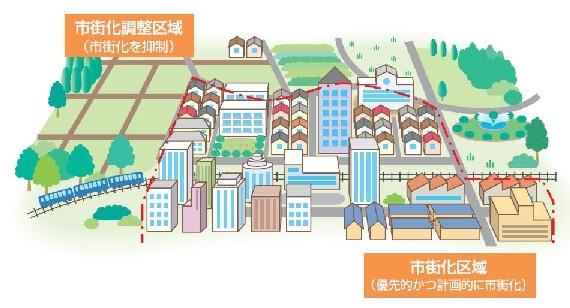 家づくりのまめ知識 土地探し~名古屋市內の一級建築士事務所~アトリエそらまめ一級建築士事務所   アトリエそらまめ一級建築士事務所