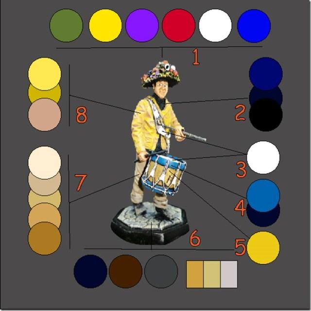 Planche-couleur-lumières-et-hombres-fig-3