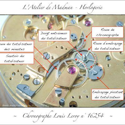Remontage du chronographe, le module totalisateur et son sautoir. Ce sous-ensemble inclut 6 vis à tête polie.