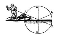 Logo Société Française de Philosophie