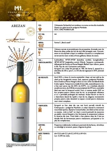 arezan 1