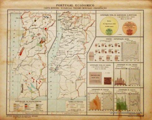 Portugal Económico - Carta Mineira - Estancias Thermo Minerais - Exportação «€5.00»
