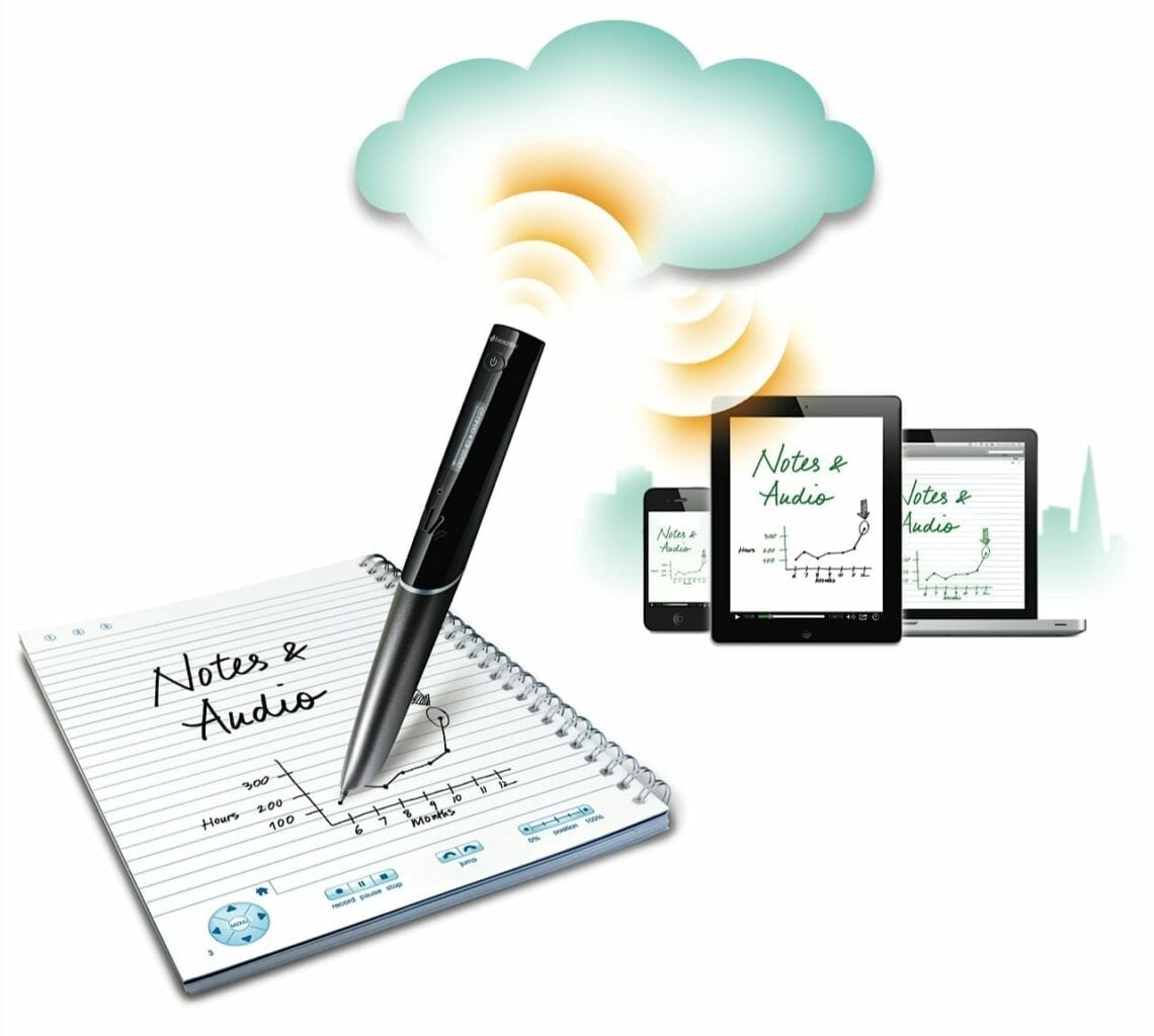An illustrated image of the Livescribe smart pen, demonstrating its uses - writing, recording, and transmitting to technology devices.