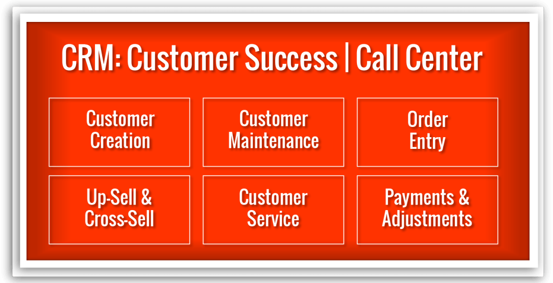 Customer Success Call Center