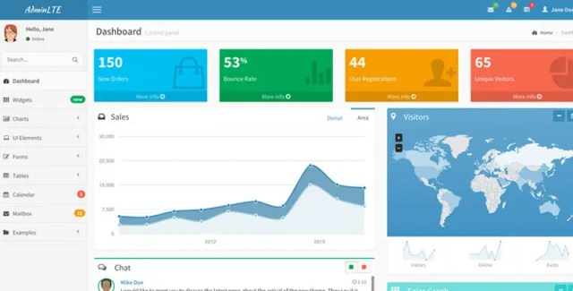 AdminLTE Dashboard and Control Panel