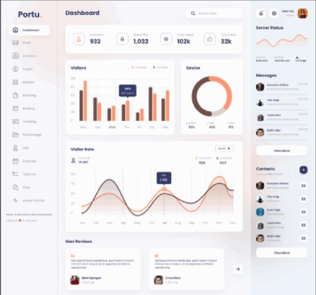 Portu Admin Dashboard - figma website template