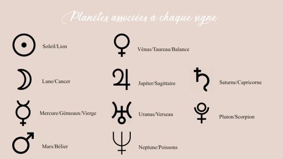 planete-astrologie