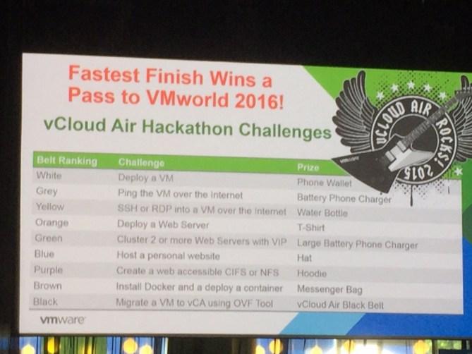 Hackathon - Prizes