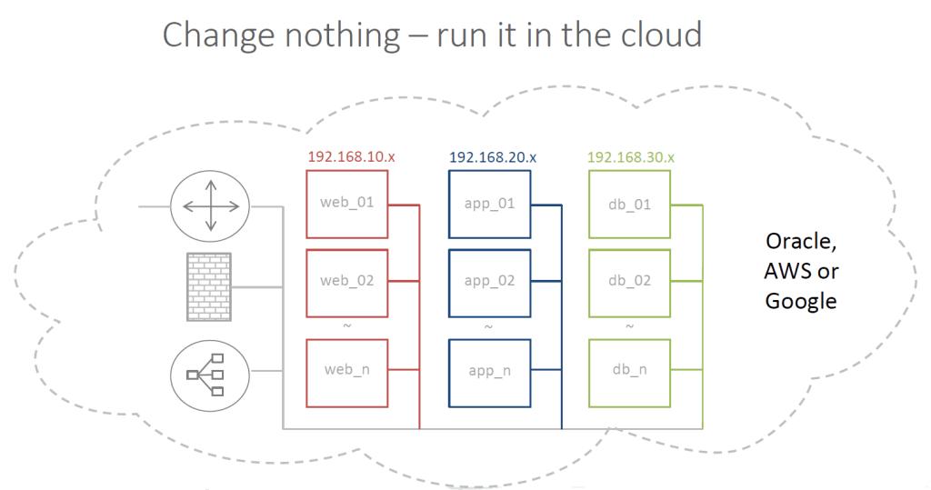 Oracle_Cloud_5