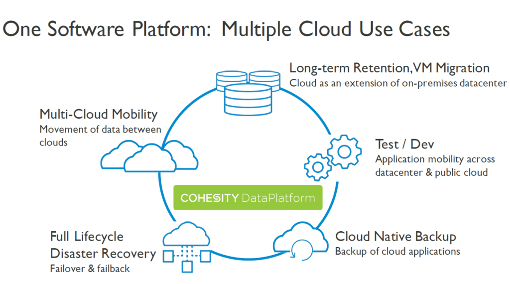 CFD4 - Cohesity Features