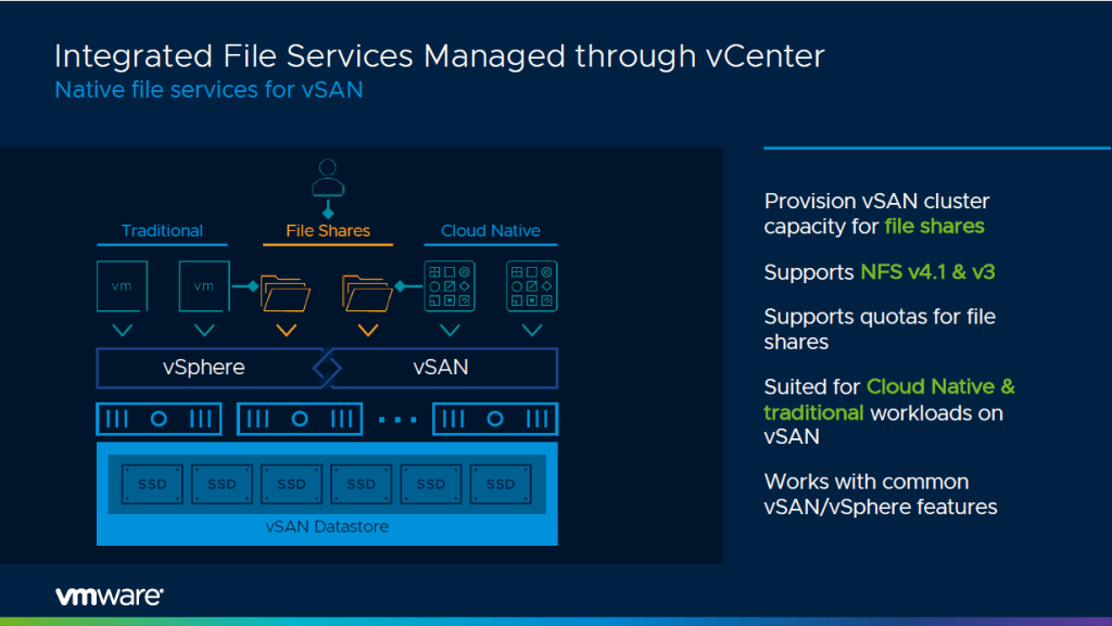 vSAN Integrated File Services