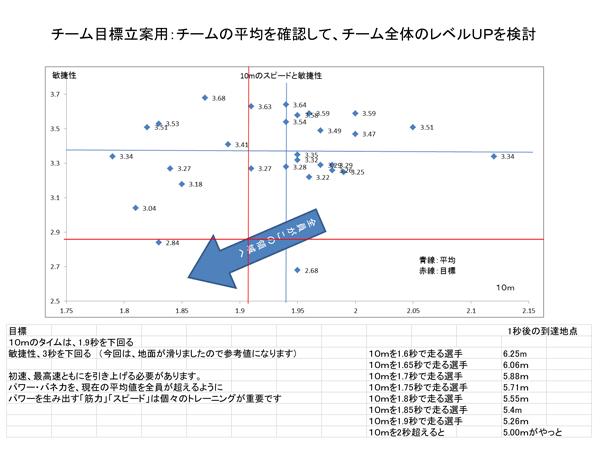 チームスタッフ用資料-4