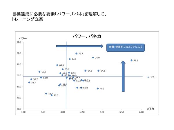チームスタッフ用資料-6
