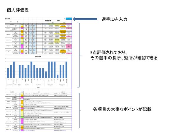 チームスタッフ用資料-2