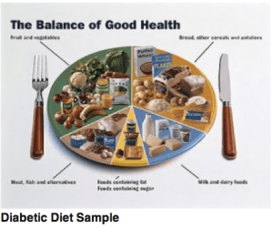 If you have type II diabetes mellitus exercise and diet modification could markedly improve your life. From: http://goo.gl/tbl72
