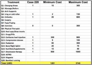 plantar fasciitis case reports