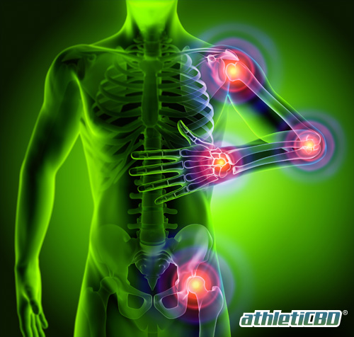 CBD For Arthritis Symptoms