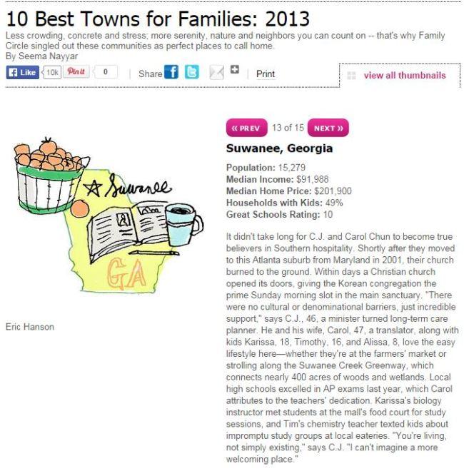 Suwanee GA Best Town In 2013