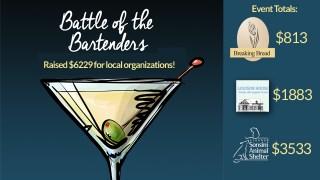 bartenders recap post with totals