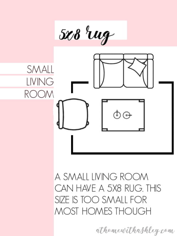 rug size guide LIVING ROOM 5X8 - at home with Ashley