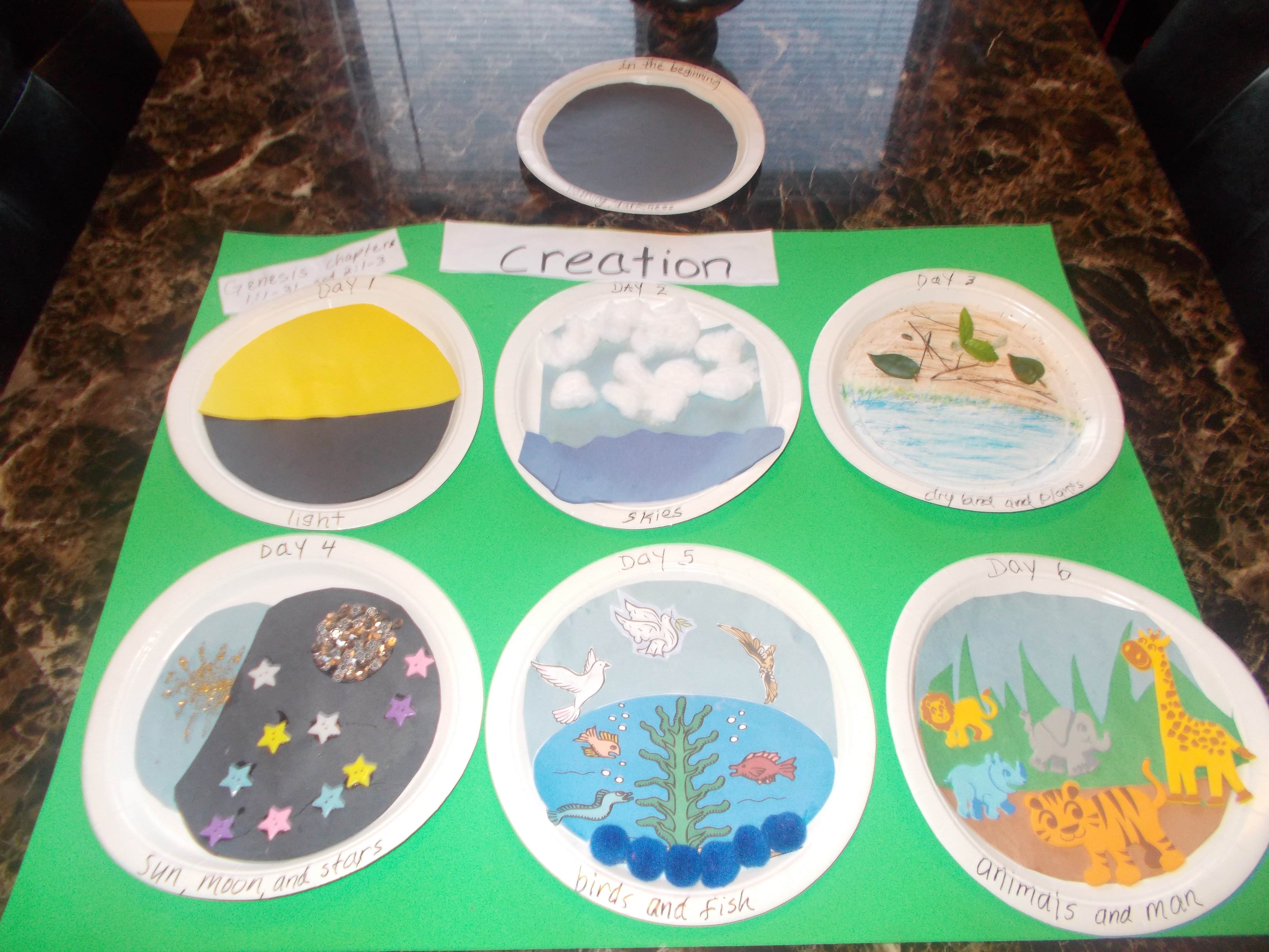 Teaching Bible Stories To Children Creation Crafts With Snack