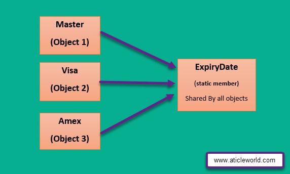 static member function