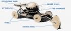 Prima masina din lume