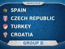 Euro 2016, Grupa D – analiza video realizata de expertul Unibet, Ilie Dumitrescu
