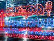 Studiu Reuters Institute: Europa FM, primul radio privat în clasamentul încrederii media din România