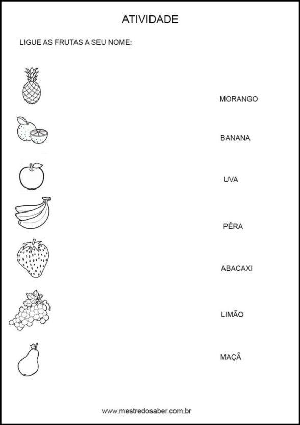 Atividades Sobre Alimentação Saudável