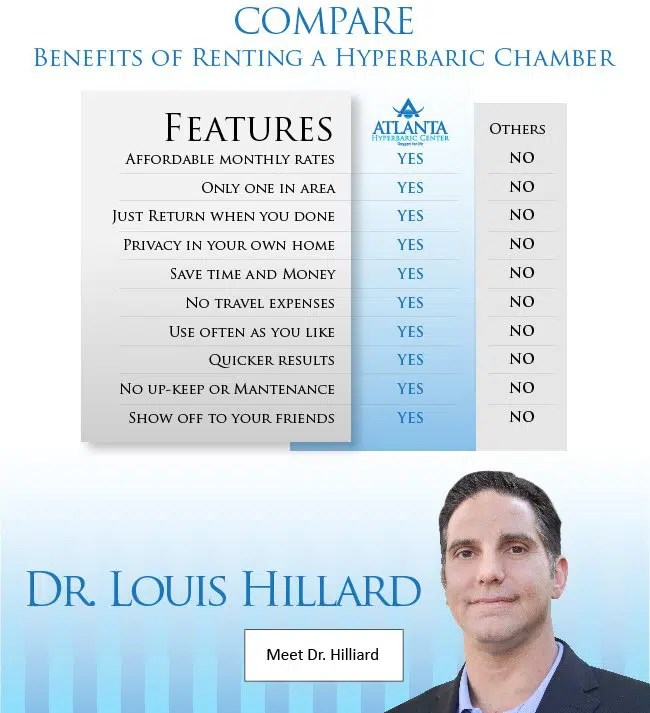 Compare benefits of renting a hyperbaric chamber
