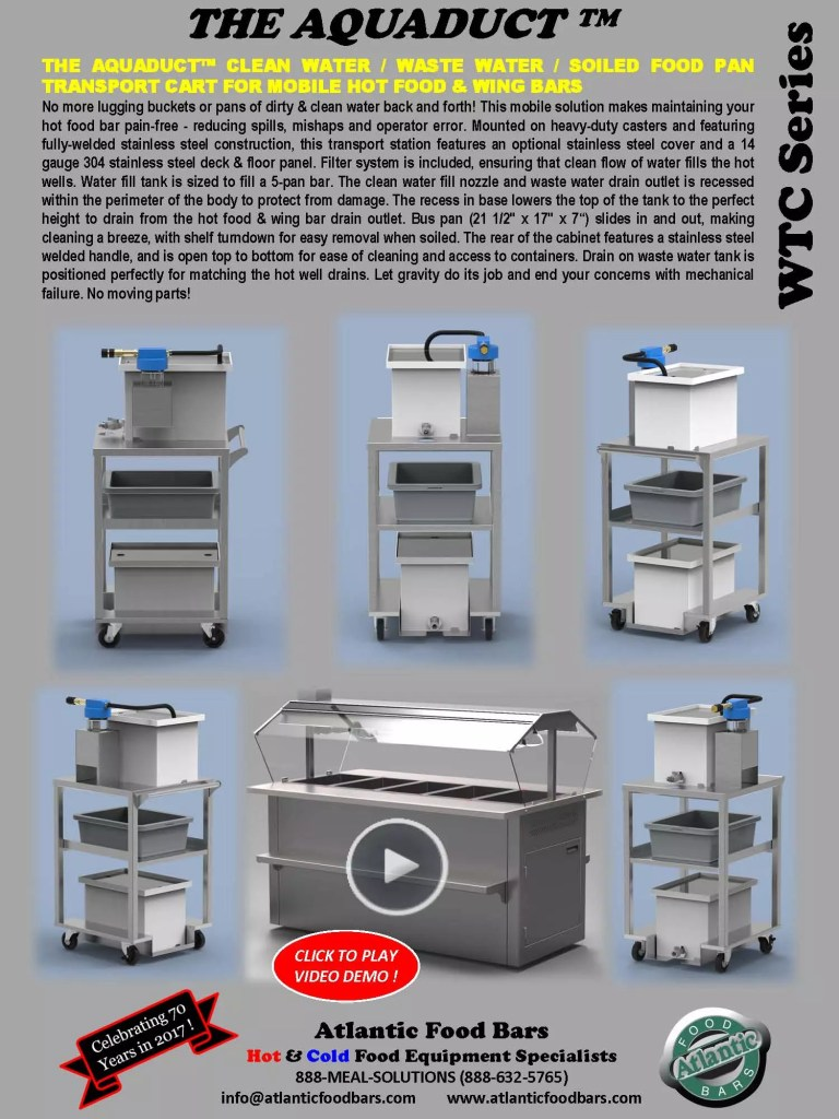 Atlantic Food Bars - The AquaDuct Cleaning and Water Maintenance System for Mobile Hot Food Bars - WTC MHFC_Page_1