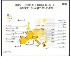 Analiza conform Euractiv 2016-2018 - rețea de portaluri dedicate afacerilor europene