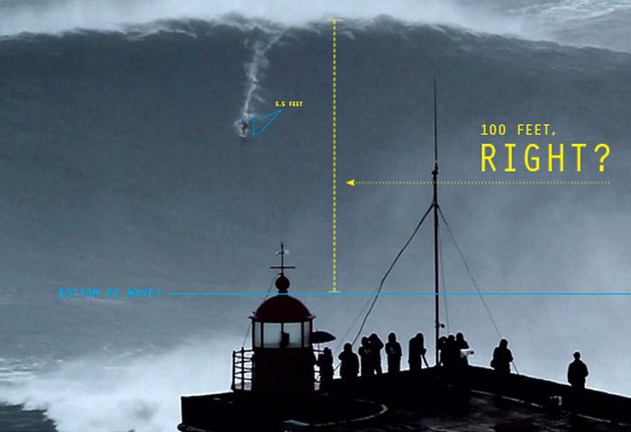 100-feet-wave
