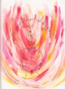 activação energética fluxo kundalini desenho energético