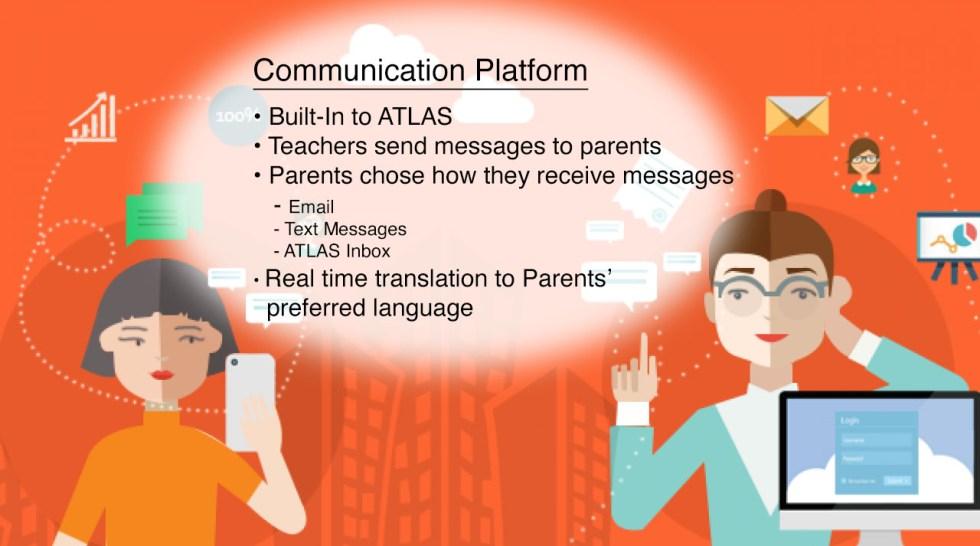 ATLAS Connect Description