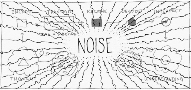 Communication in the workplace gets messed up by many different types of noise.