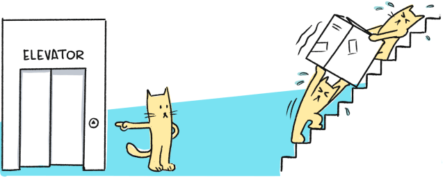 illustration showing example of sunk cost fallacy