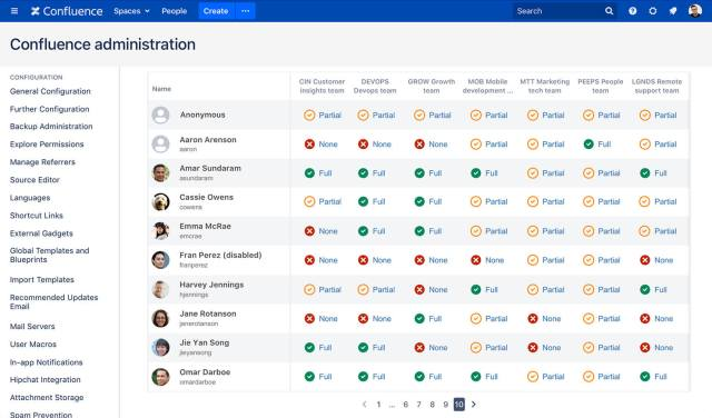 Inspect permissions in confluence data center