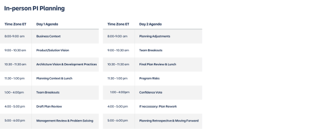 sample schedule for a typical in-person PI planning event