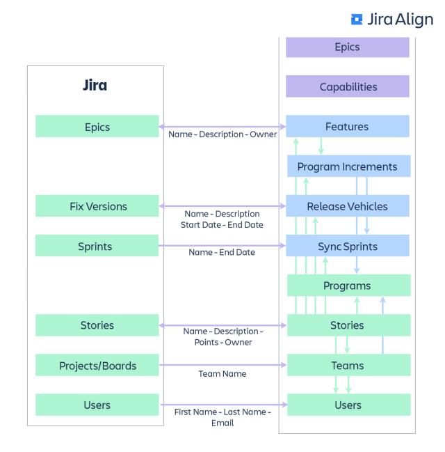 Jira Software Data Center