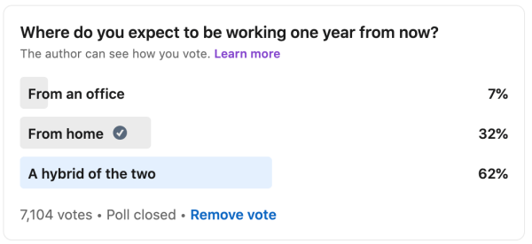 Informal poll results showing 62% of respondent would prefer a hybrid mix of in-office and at-home work.